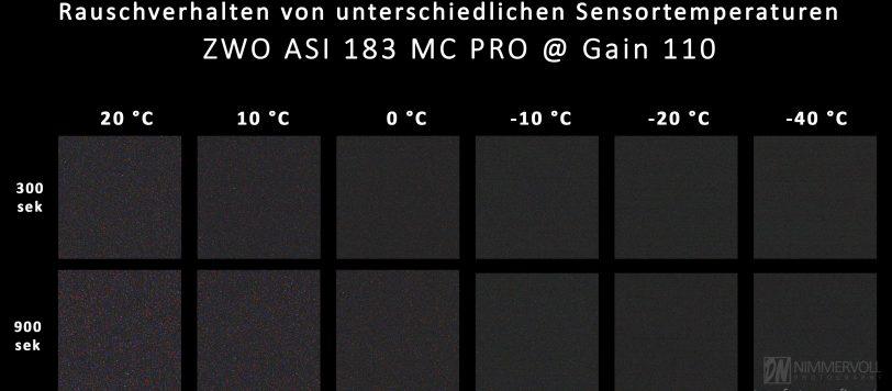 Sensortemperatur, Bildrauschen